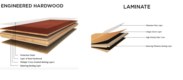 Engineered vs Laminate Flooring