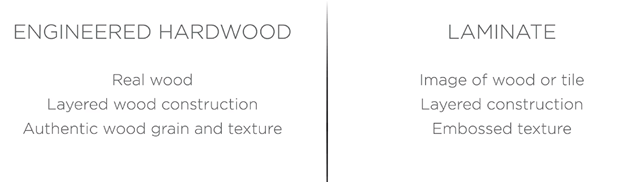 Differences of Laminate & Engineered Hardwood