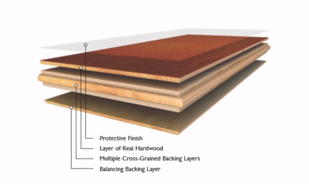 Engineered Wood Flooring Plate